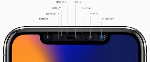 「iPhone X」のディスプレイ上部にスピーカーやフロントカメラ、各種センサーなどを配置