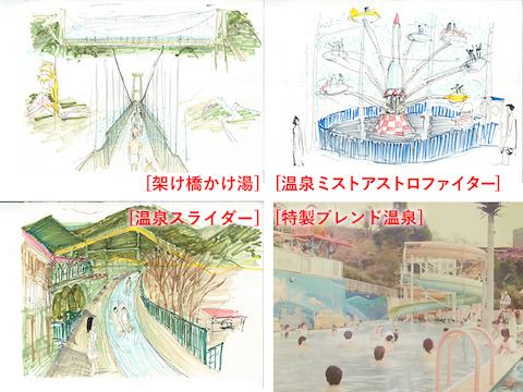 「湯~園地」は最低目標金額を達成したことで4つのアトラクションの設営が決定
