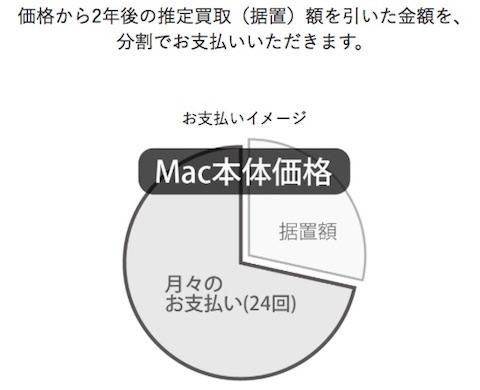 ビックカメラ「Macアップグレードプログラム」の支払いイメージ