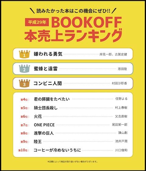 ブックオフは2017年「売り上げランキング」を公開