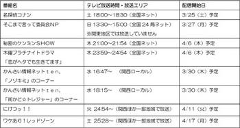 読売テレビ「TVerでの配信番組と開始予定日時」