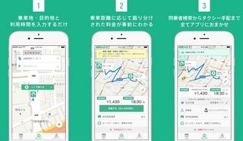 「相乗りタクシー」のアプリイメージ