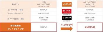 「auフラットプラン25 Netflixパック」の月額料金