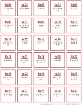 ユーキャン「2017年ユーキャン新語・流行語大賞」のノミネート30語一覧
