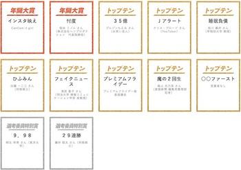 ユーキャン「2017年ユーキャン新語・流行語大賞」の年間大賞とトップ10一覧