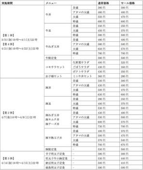 吉野家ディスカウントセール「春の300円まつり!」のセール概要