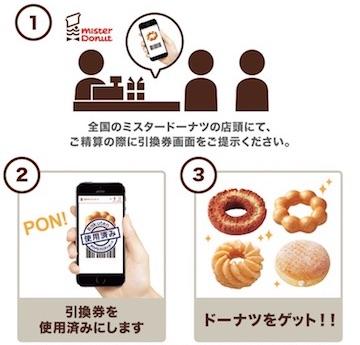 「6月の土曜日は毎週ドーナツがもらえる!」キャンペーンの引換券の使用方法