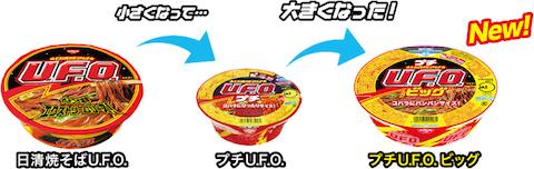 日清食品はカップ焼そばの新商品「日清焼そば プチU.F.O. ビッグ」を4月17日に発売
