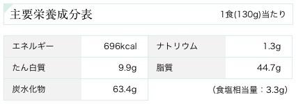 「ペヤング 背脂MAXやきそば」の主要栄養成分表