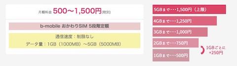 日本通信「b-mobile おかわりSIM」の料金設定