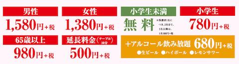 かっぱ寿司「食べ放題」の料金