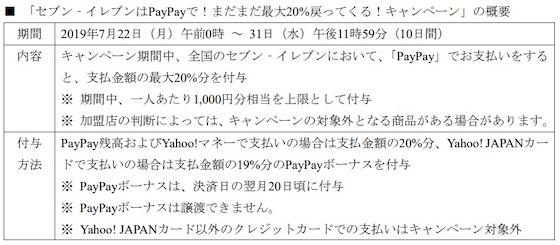 PayPayはセブンイレブンでの利用者を対象に「まだまだ最大20%戻ってくる!キャンペーン」を実施