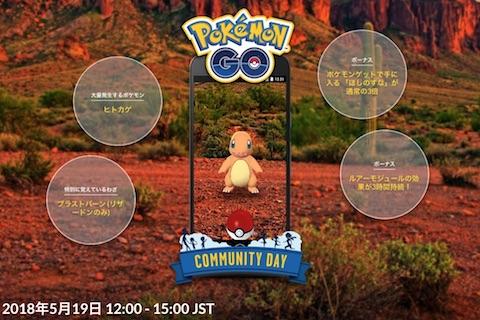 ポケモンGOは5月19日の「Pokémon GO コミュニティ・デイ」で大量発生するヒトカゲの特別なわざを発表