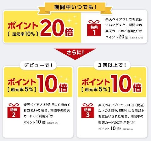 楽天ペイアプリを「初めて利用」すること500円以上の支払いを「3回以上利用」すると還元率は最大20%