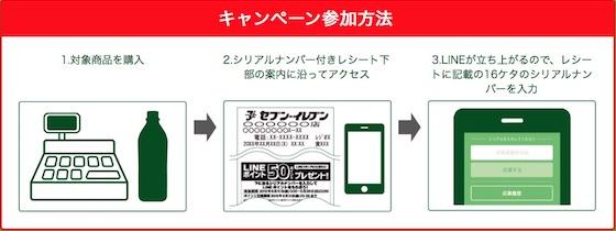 セブンイレブン「LINEポイント50ポイントプレゼント!」の参加方法